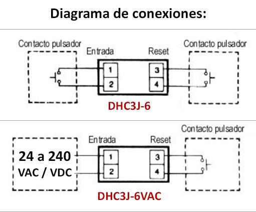 contadores digitales de pulsos  totalizadores y programables